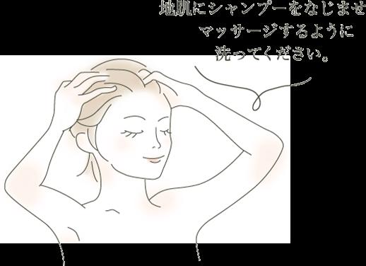 地肌にシャンプーをなじませマッサージするように洗ってください。