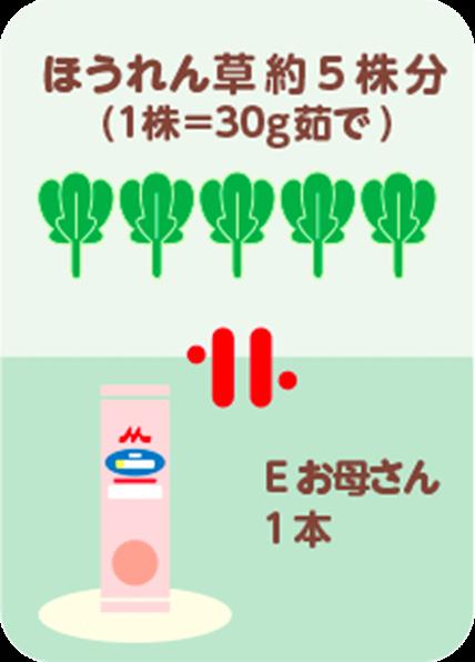 ほうれん草約5株分(1株=30g茹で)=Eお母さん1本