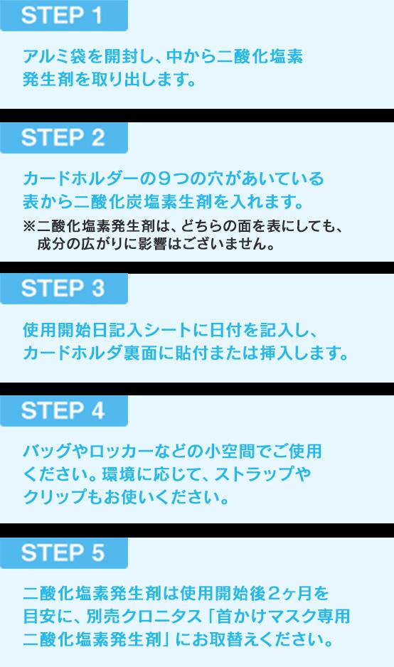 使用方法のステップ1〜5