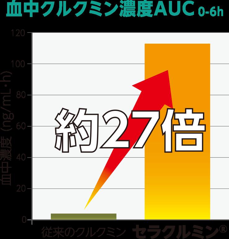 グラフイメージ画像