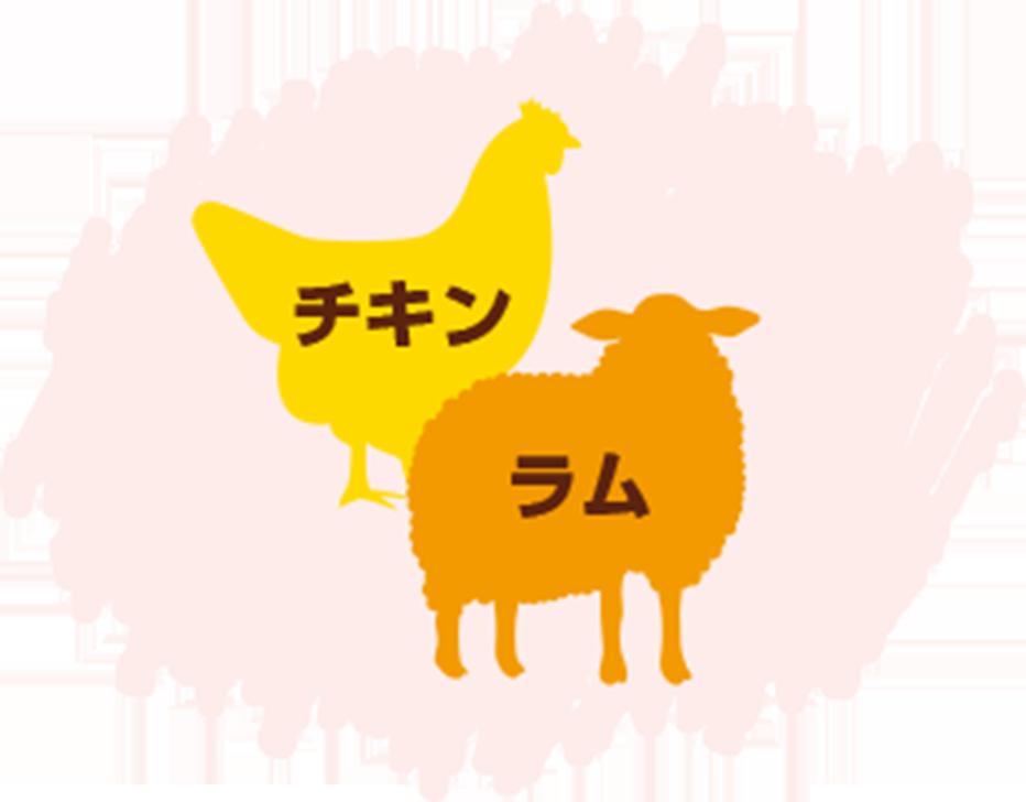 チキンとラムのイメージ
