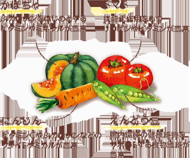 かぼちゃ にんじん トマト えんどう豆