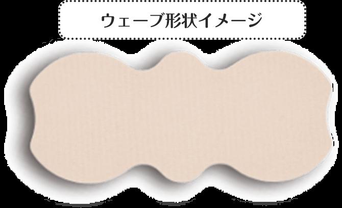 ウェーブ形状イメージ