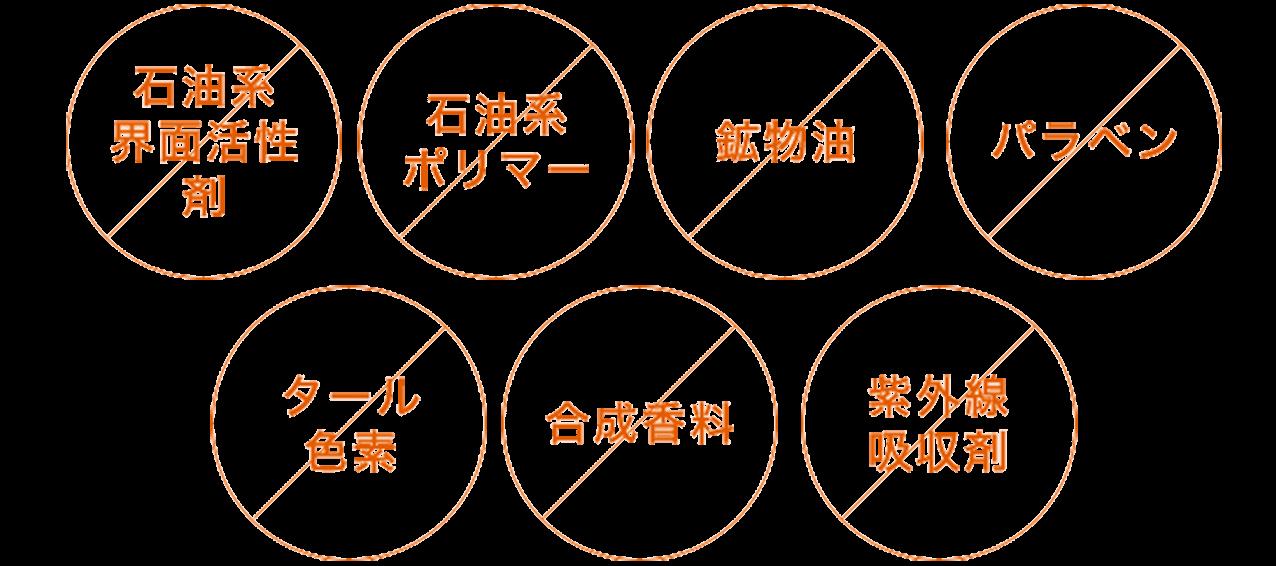 7つの無添加※5 イメージ