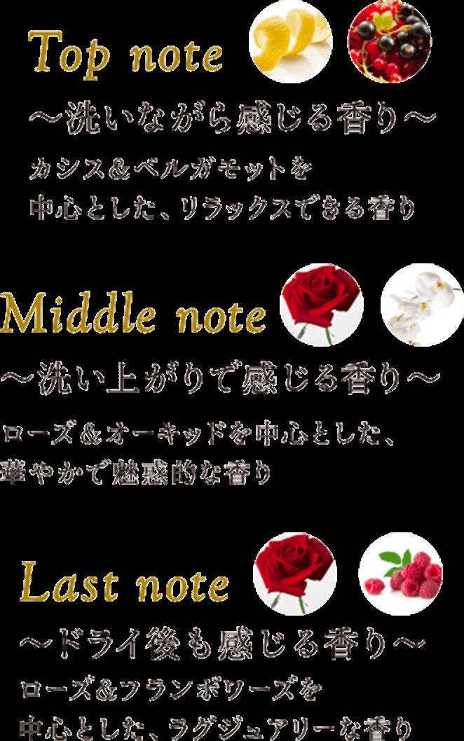 Top note カシス&ベルガモット、Middle note ローズ&オーキッド、Last note ローズ&フランボワーズ