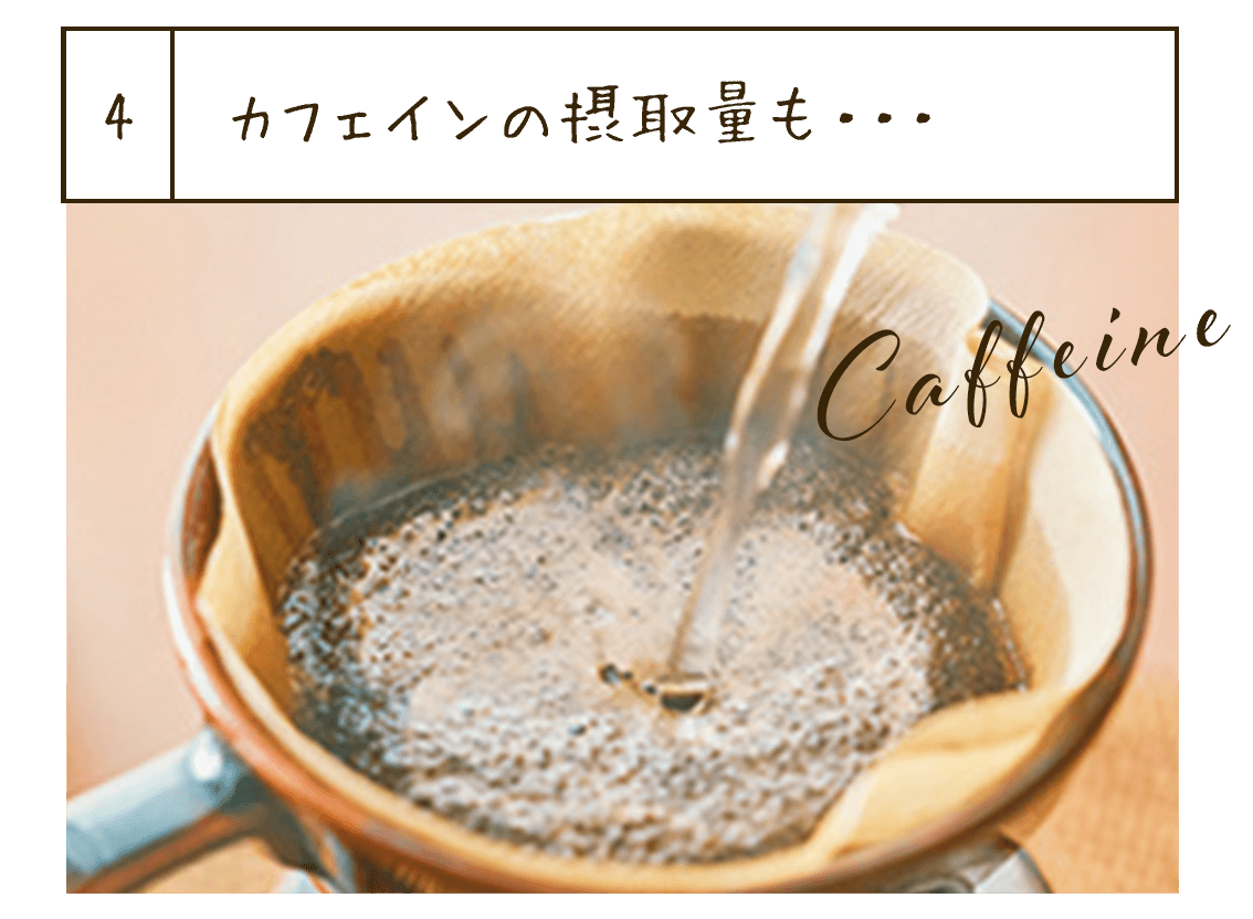 カフェインの摂取量も・・・