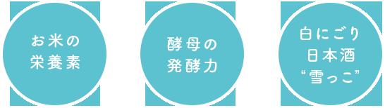 """お米の栄養素 x 酵母の発酵力 x 白にごり日本酒""""雪っこ"""""""