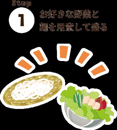 お好きな野菜と麺を用意して盛る