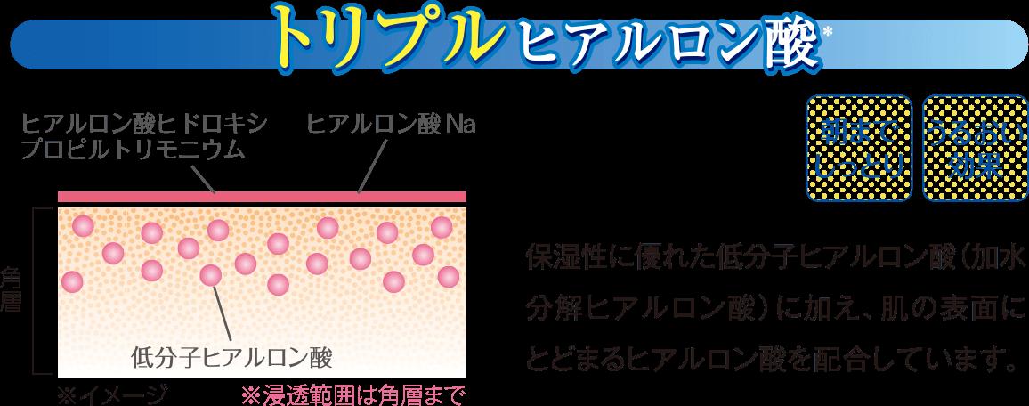 トリプルヒアルロン酸