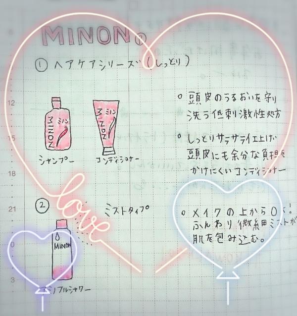 ミノン 薬用へアケアシリーズ/ミノン アミノモイスト アミノフルシャワーセット
